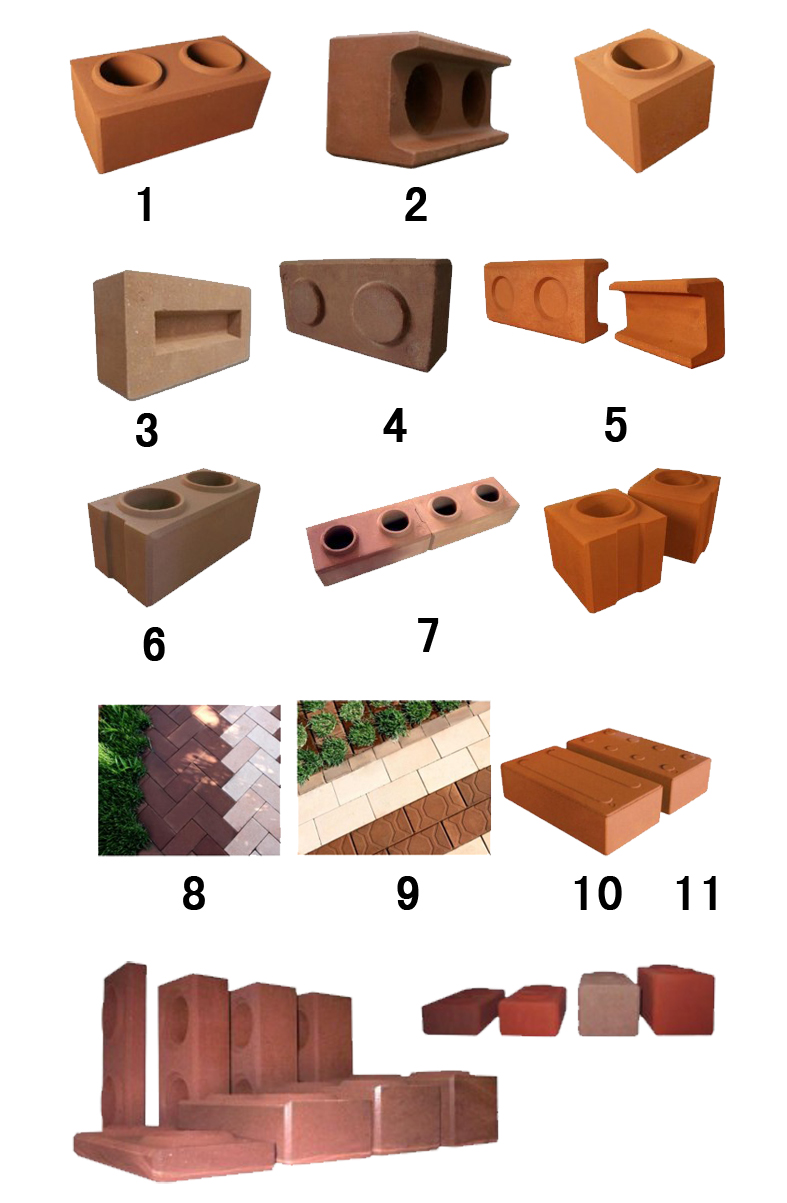 eco friendly building materials in india pdf
